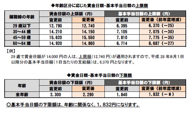 nichigaku160805.png